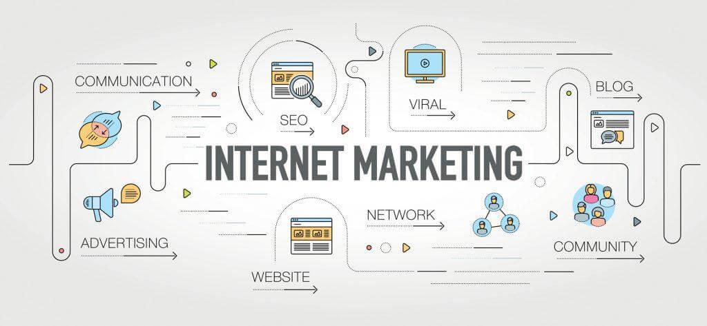Интернет-маркетинг - Optomoskva.ru