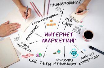 Обучение интернет-маркетингу: старт прокачки себя в интернет-маркетинге.